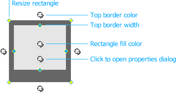 Multi-Border Rectangle control points